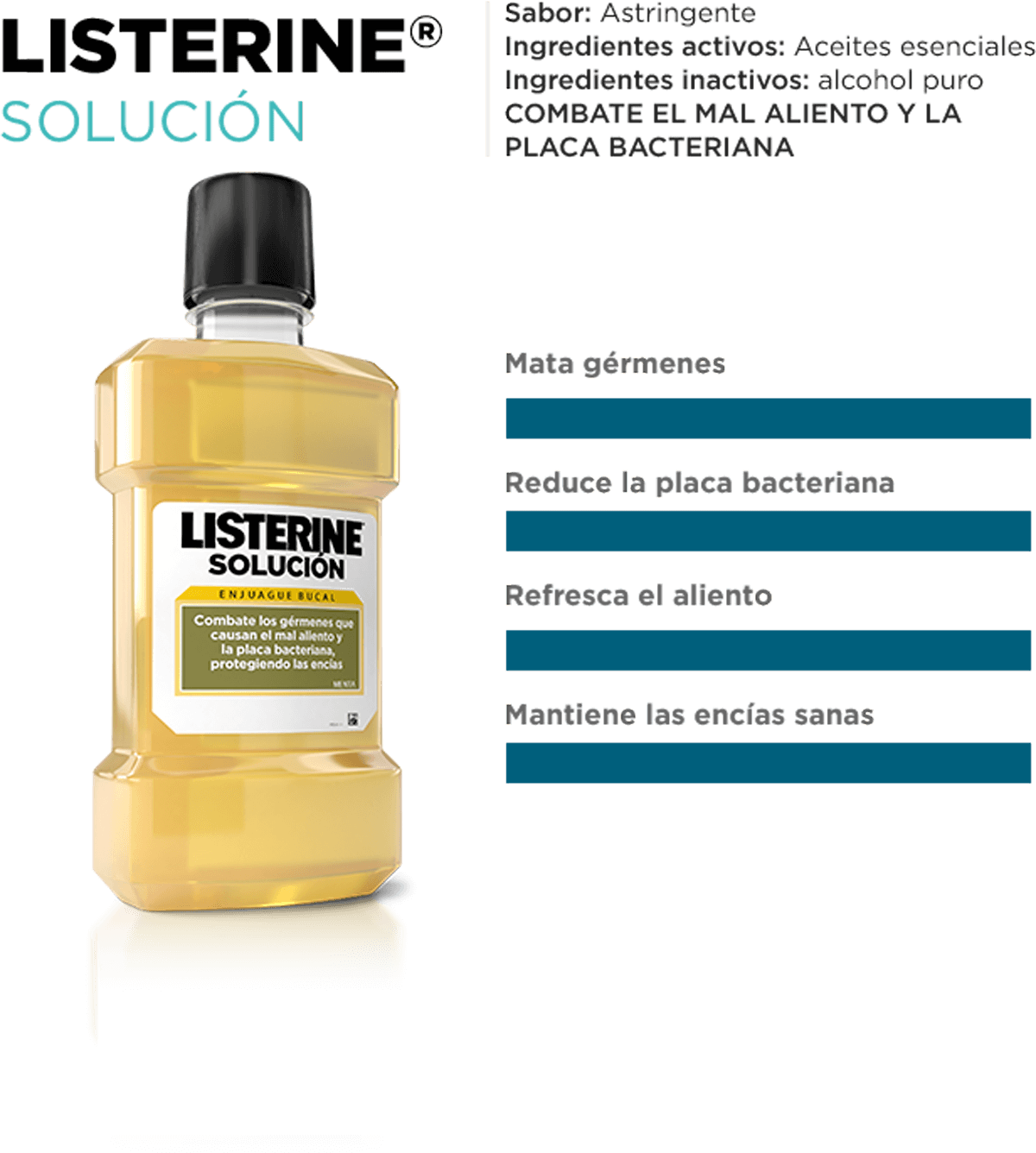 LISTERINE® Solución